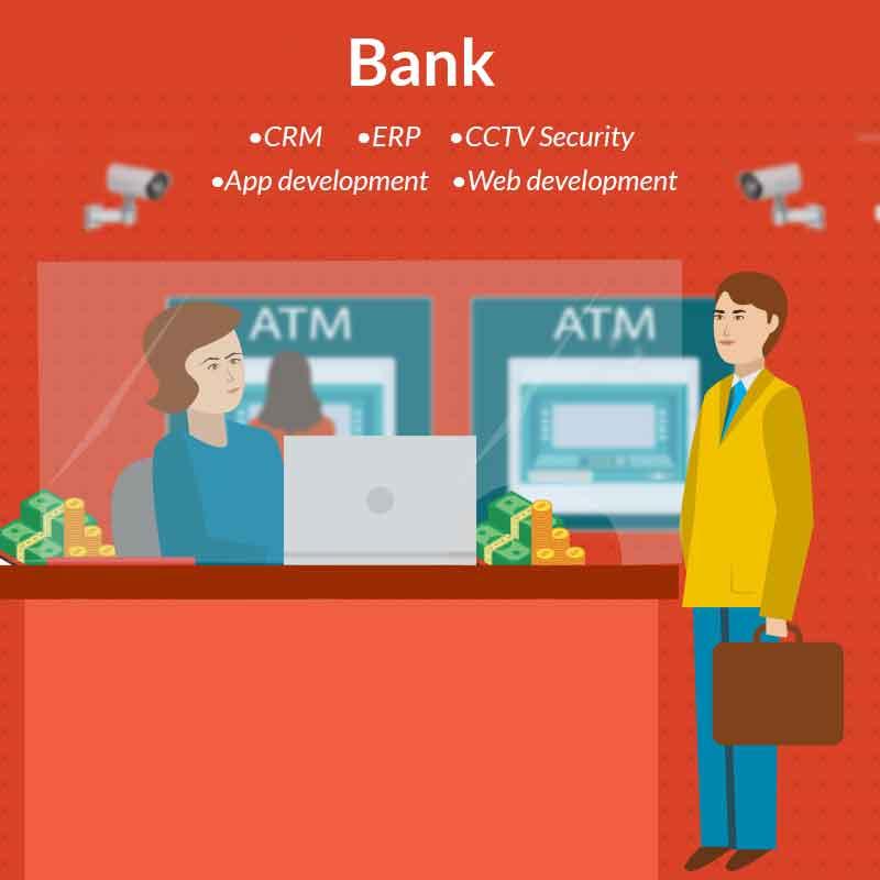 Bank-portfolio