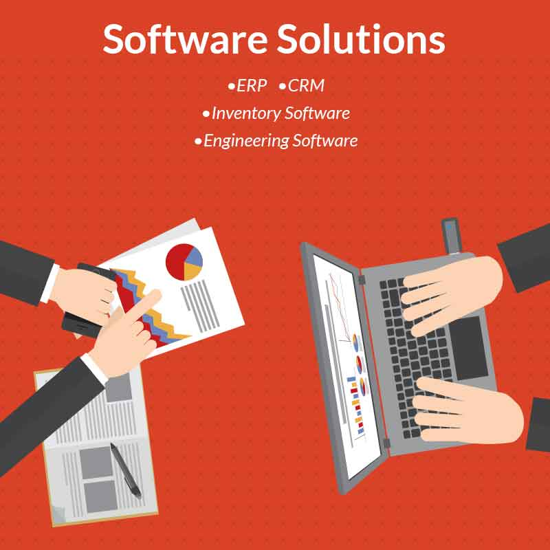 Software Solutions-portfolio