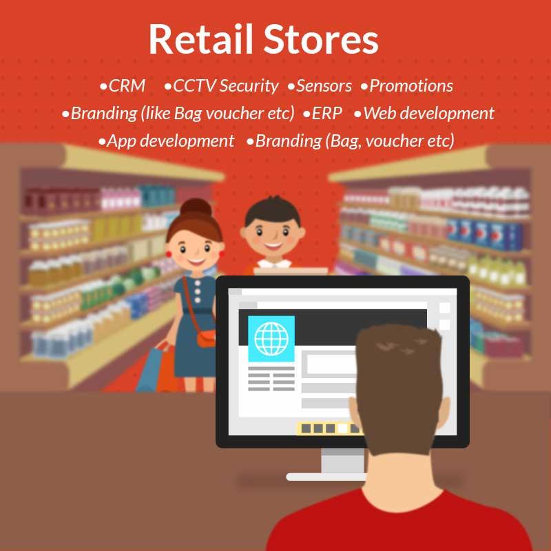 Retail Stores-portfolio